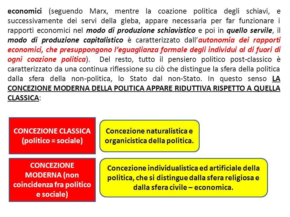 CONCEZIONE CLASSICA (politico = sociale)