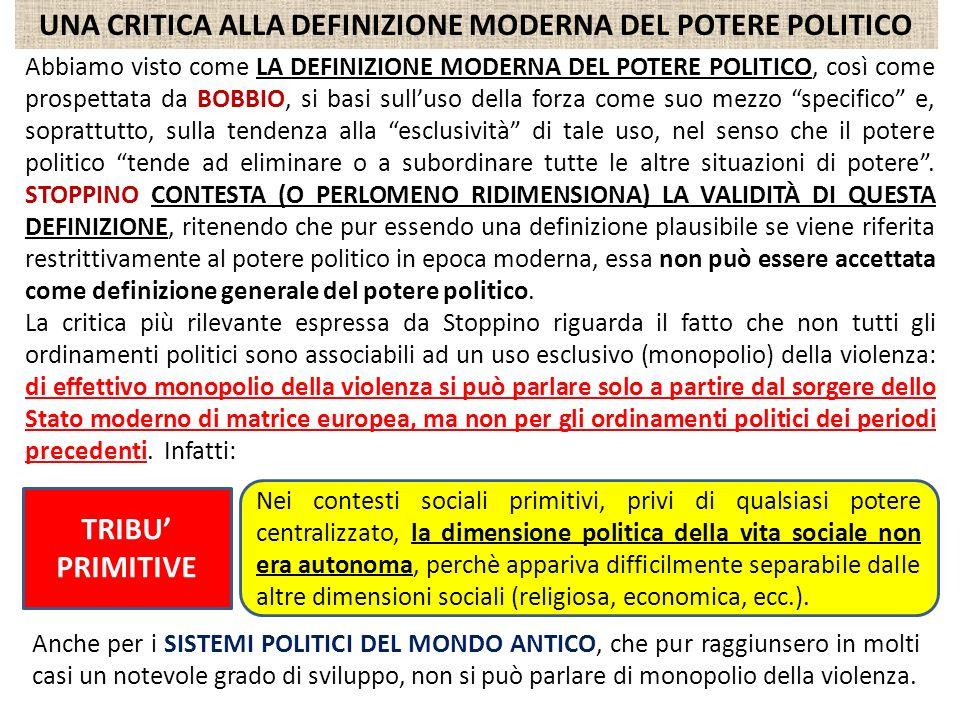UNA CRITICA ALLA DEFINIZIONE MODERNA DEL POTERE POLITICO