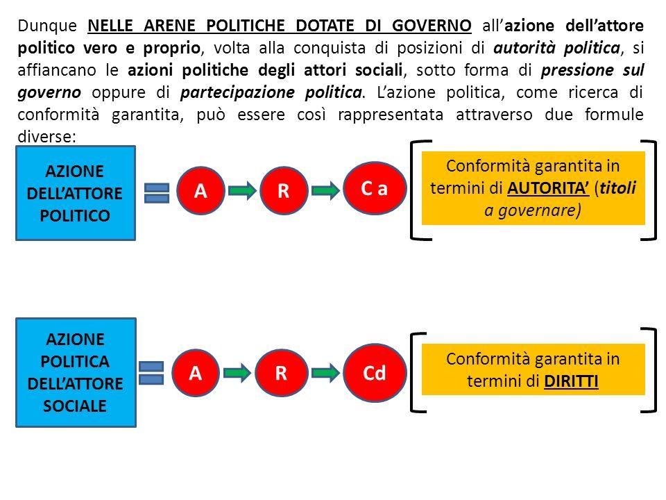 AZIONE DELL'ATTORE POLITICO AZIONE POLITICA DELL'ATTORE SOCIALE