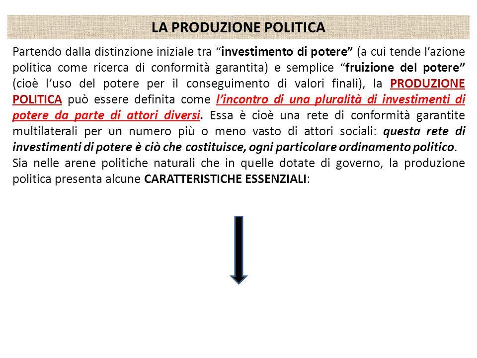 LA PRODUZIONE POLITICA