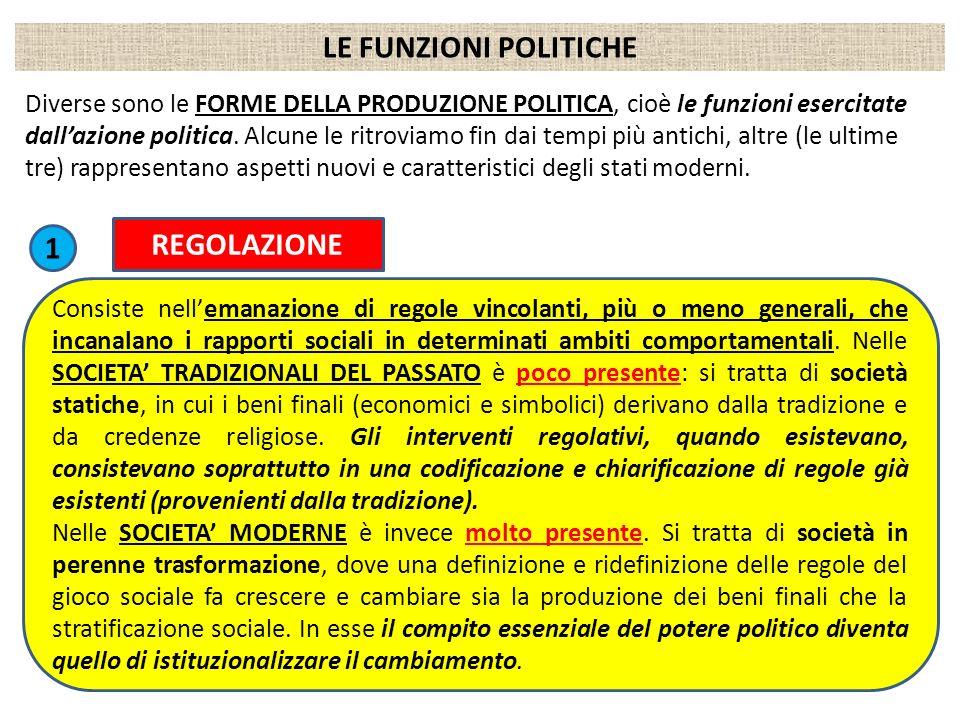 LE FUNZIONI POLITICHE REGOLAZIONE 1