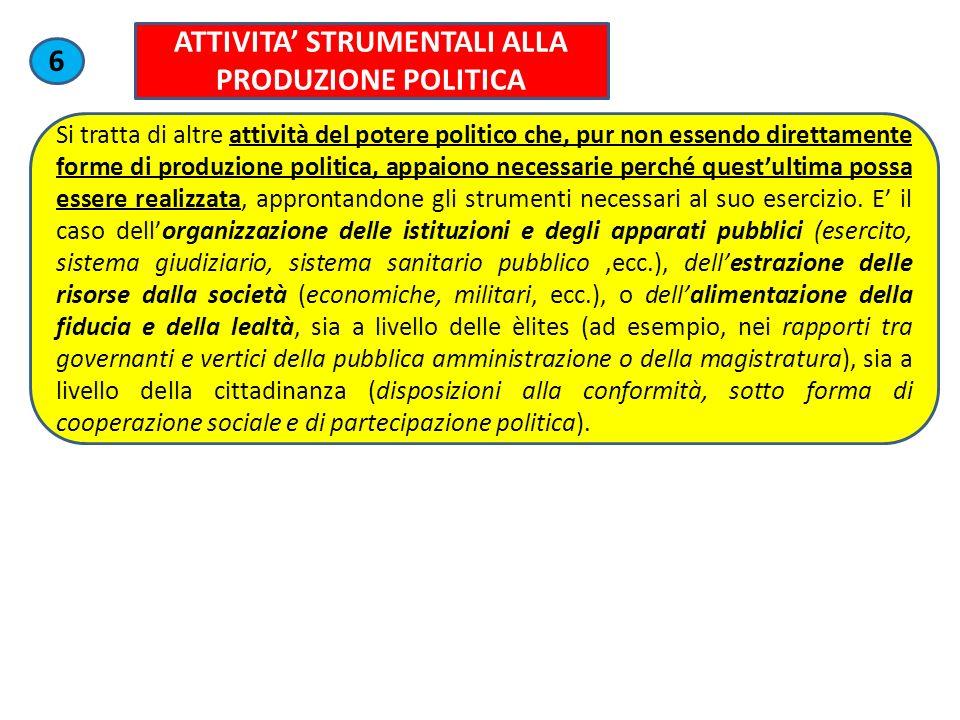 ATTIVITA' STRUMENTALI ALLA PRODUZIONE POLITICA