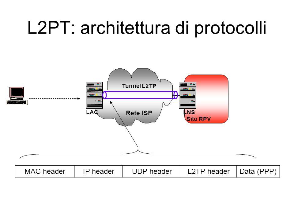 L2PT: architettura di protocolli