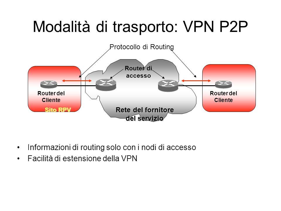 Modalità di trasporto: VPN P2P