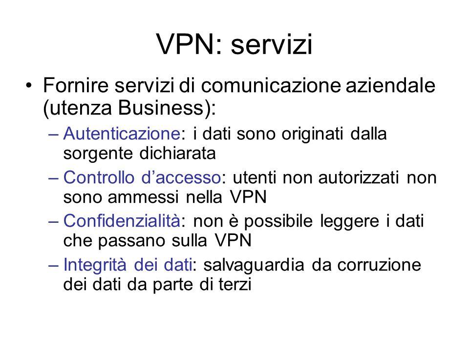 VPN: servizi Fornire servizi di comunicazione aziendale (utenza Business): Autenticazione: i dati sono originati dalla sorgente dichiarata.