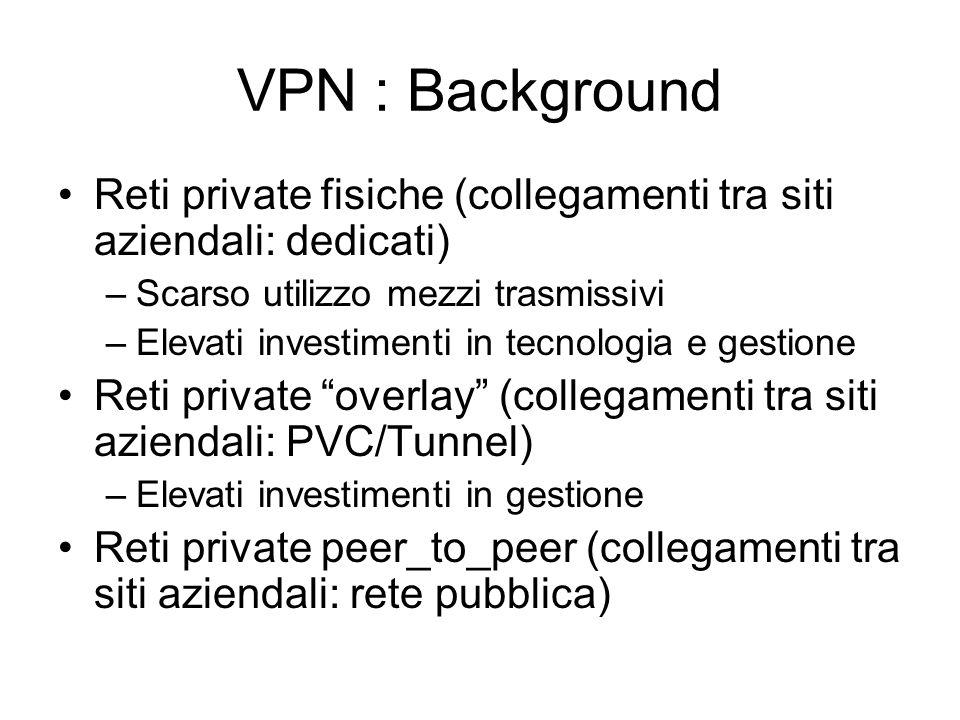 VPN : Background Reti private fisiche (collegamenti tra siti aziendali: dedicati) Scarso utilizzo mezzi trasmissivi.