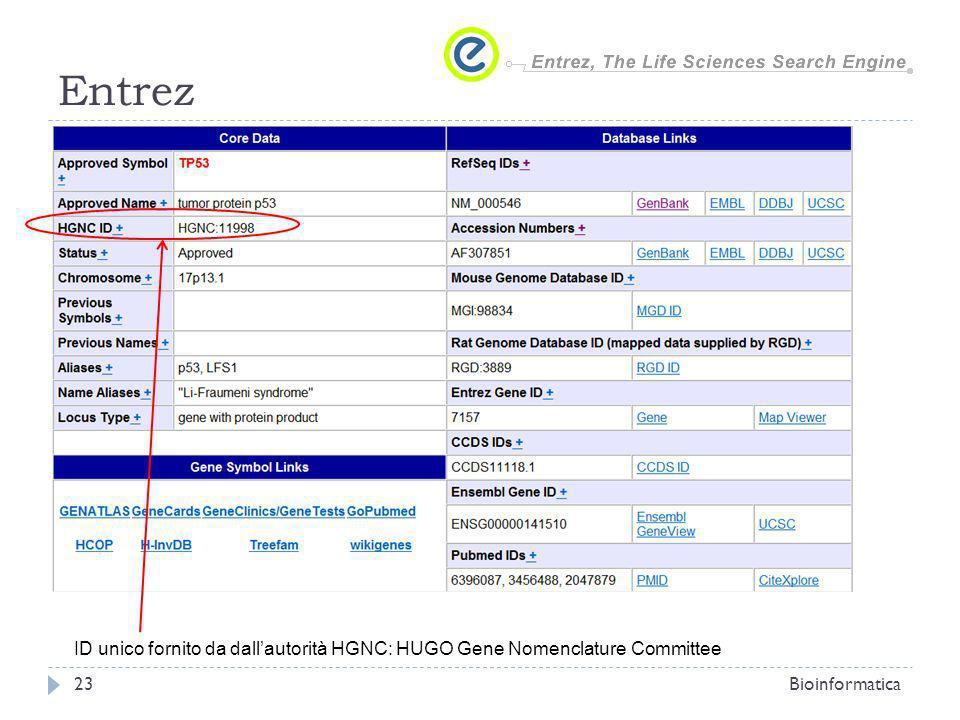 Entrez ID unico fornito da dall'autorità HGNC: HUGO Gene Nomenclature Committee Bioinformatica