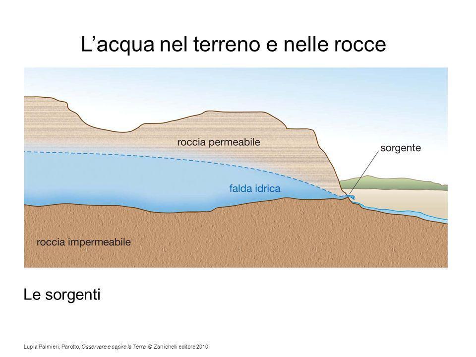 L'acqua nel terreno e nelle rocce