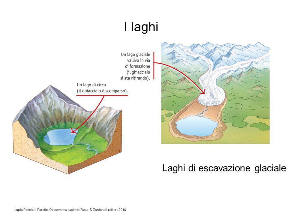 I laghi Laghi di escavazione glaciale
