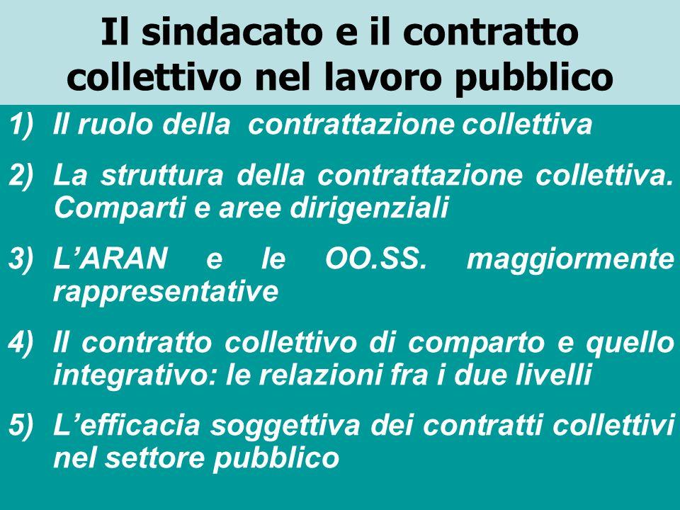 Il sindacato e il contratto collettivo nel lavoro pubblico