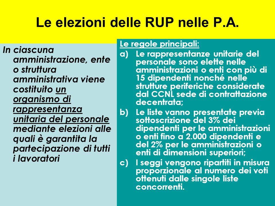 Le elezioni delle RUP nelle P.A.