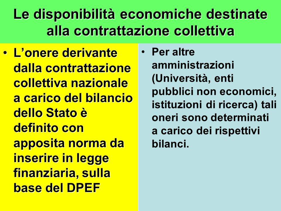 Le disponibilità economiche destinate alla contrattazione collettiva