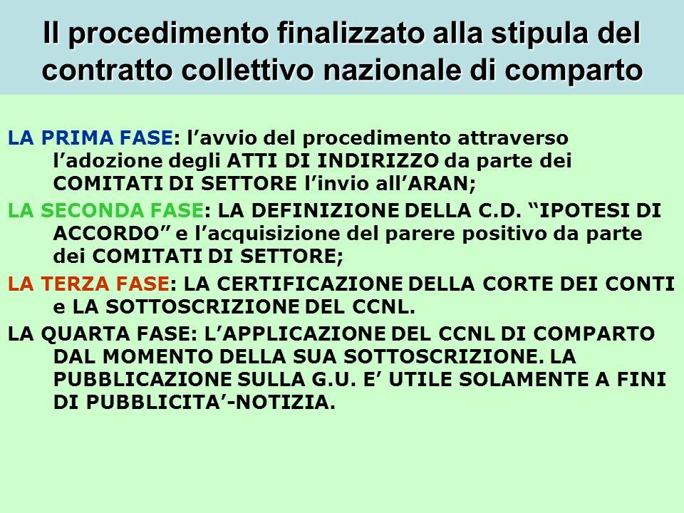 Il procedimento finalizzato alla stipula del contratto collettivo nazionale di comparto