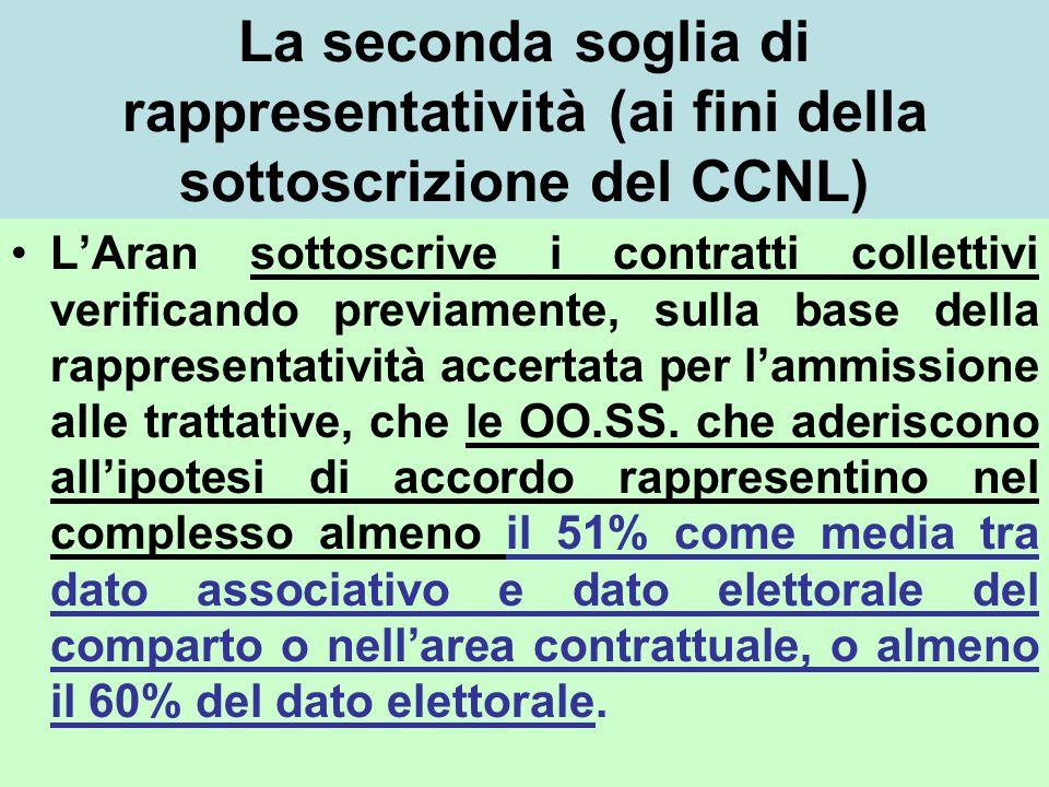 La seconda soglia di rappresentatività (ai fini della sottoscrizione del CCNL)