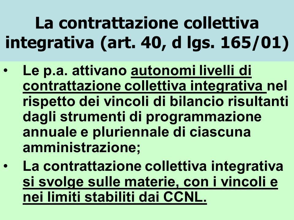 La contrattazione collettiva integrativa (art. 40, d lgs. 165/01)