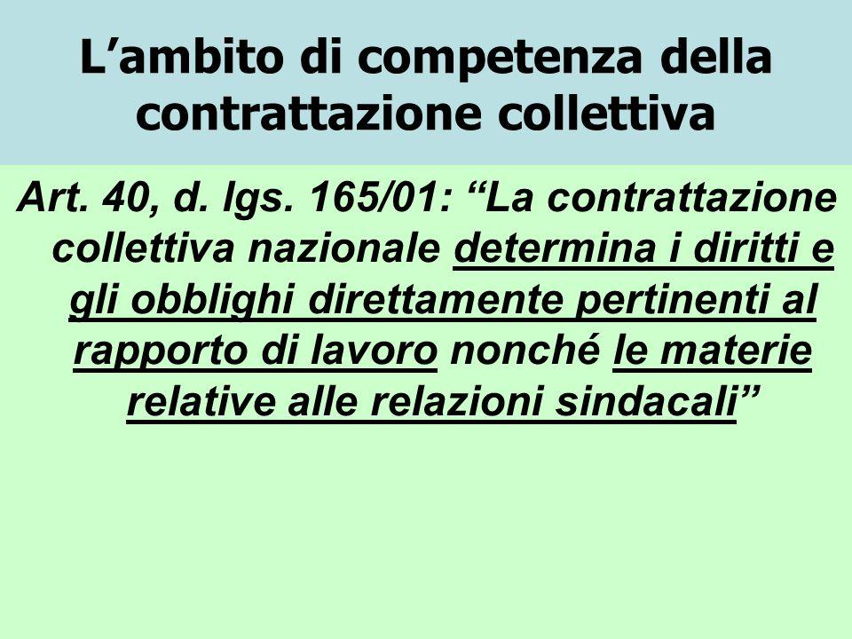 L'ambito di competenza della contrattazione collettiva
