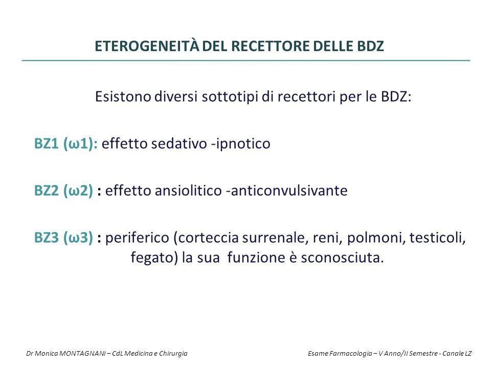 Eterogeneità del recettore delle BDZ