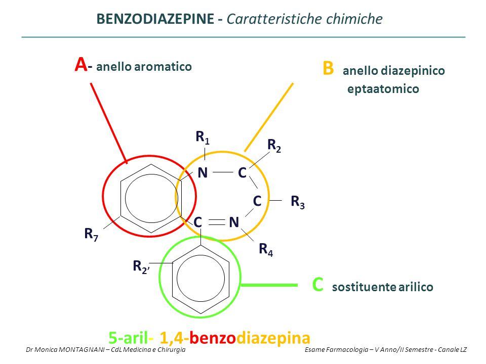 BENZODIAZEPINE - Caratteristiche chimiche