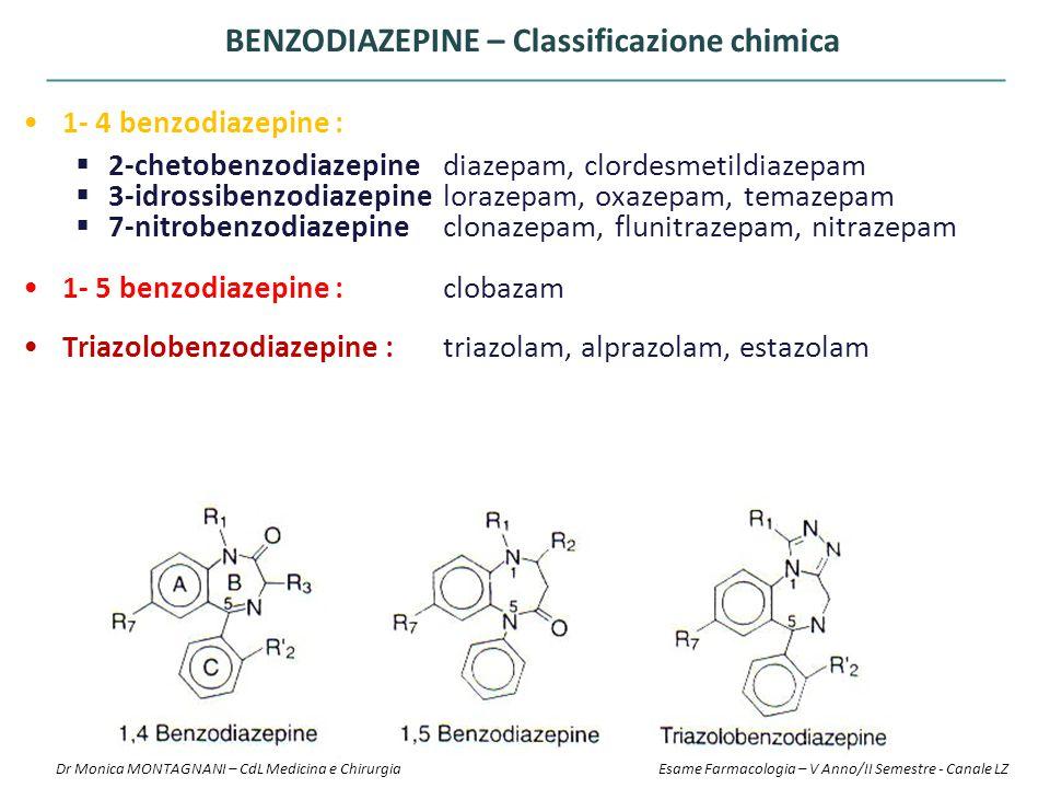 BENZODIAZEPINE – Classificazione chimica
