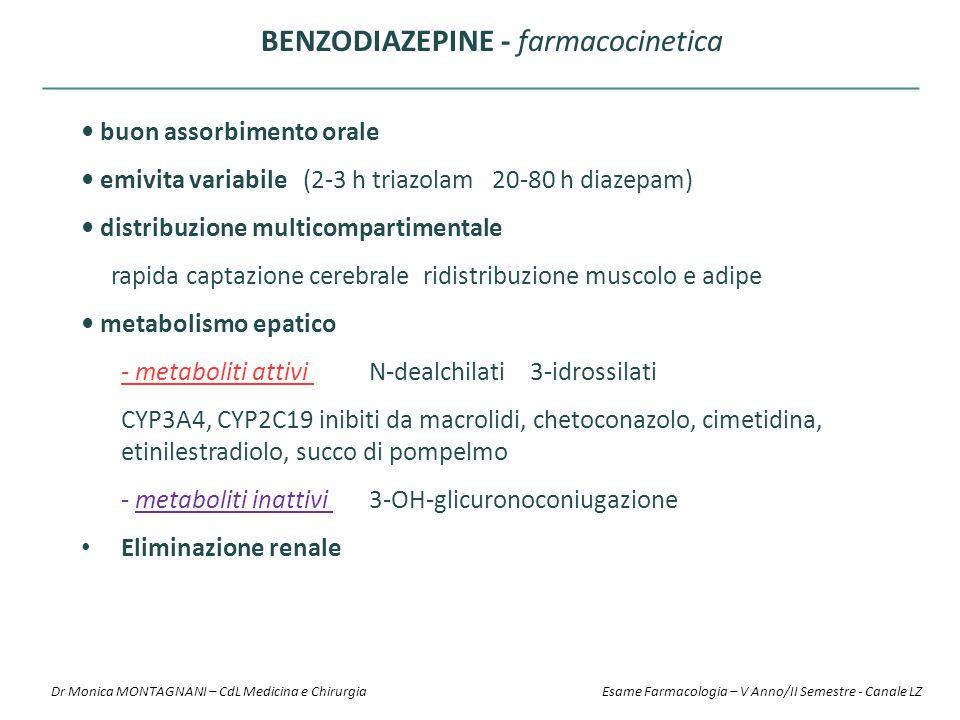 BENZODIAZEPINE - farmacocinetica