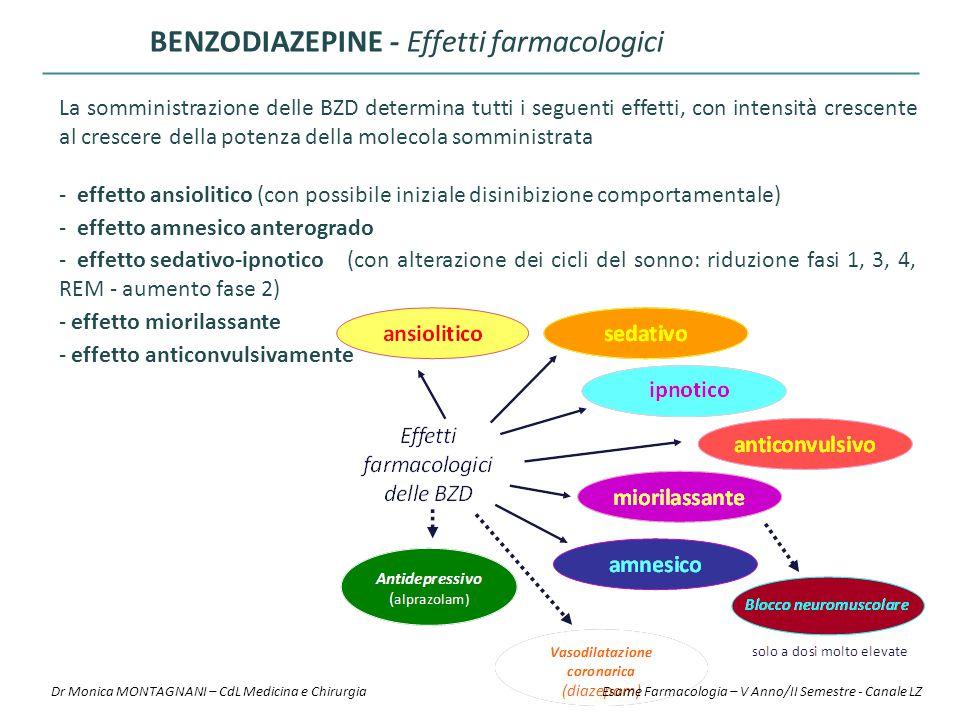 BENZODIAZEPINE - Effetti farmacologici