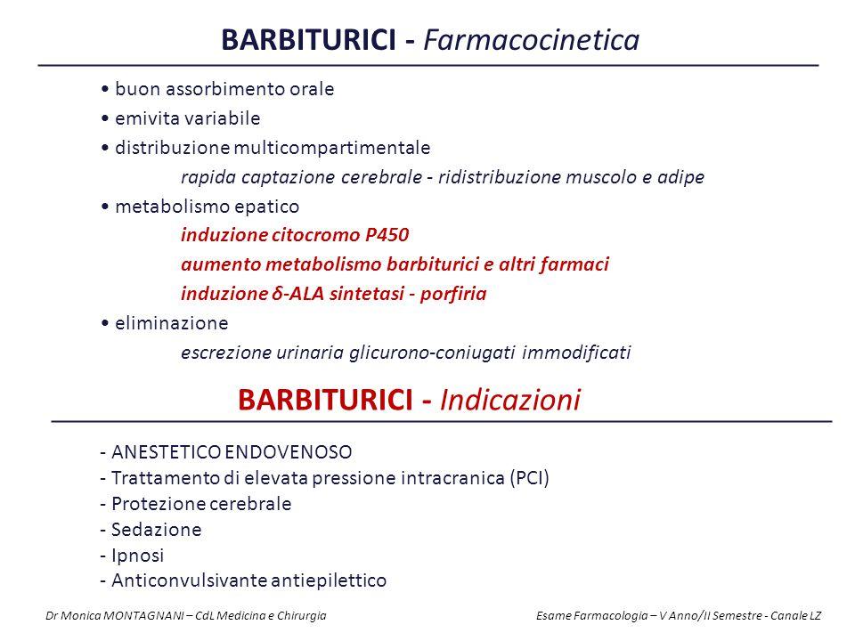 BARBITURICI - Farmacocinetica