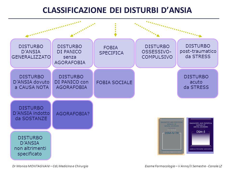 CLASSIFICAZIONE DEI DISTURBI D'Ansia