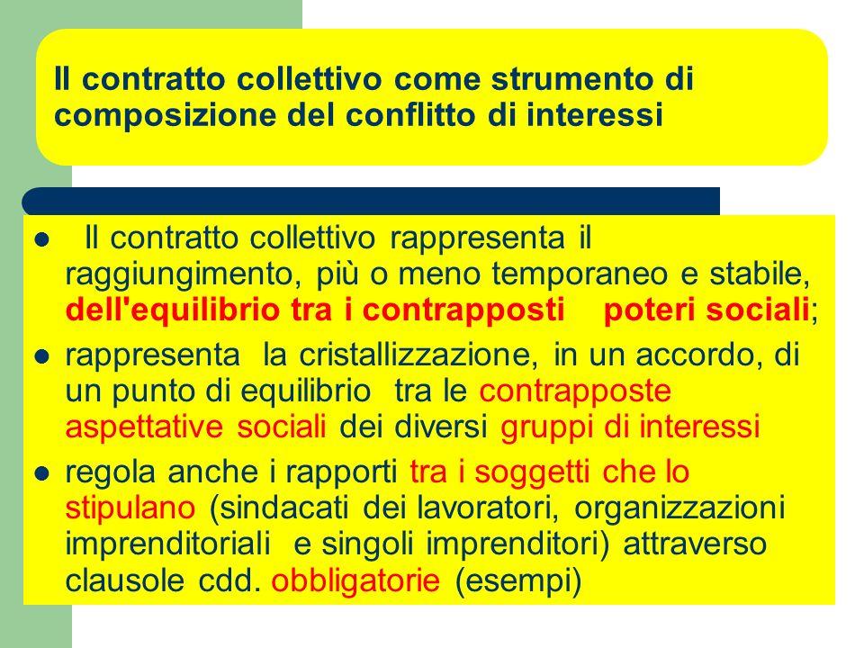 Il contratto collettivo come strumento di composizione del conflitto di interessi