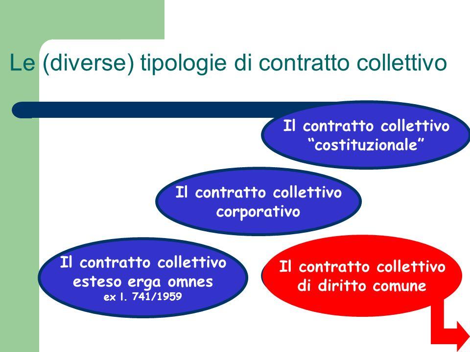 Le (diverse) tipologie di contratto collettivo