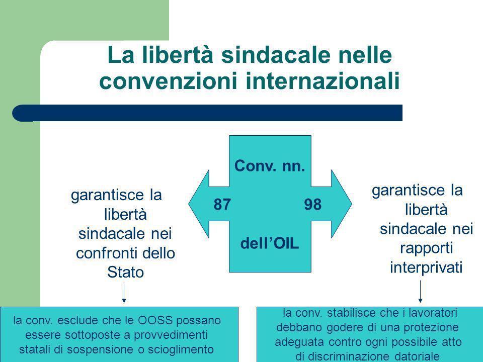 La libertà sindacale nelle convenzioni internazionali