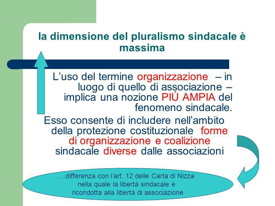 la dimensione del pluralismo sindacale è massima