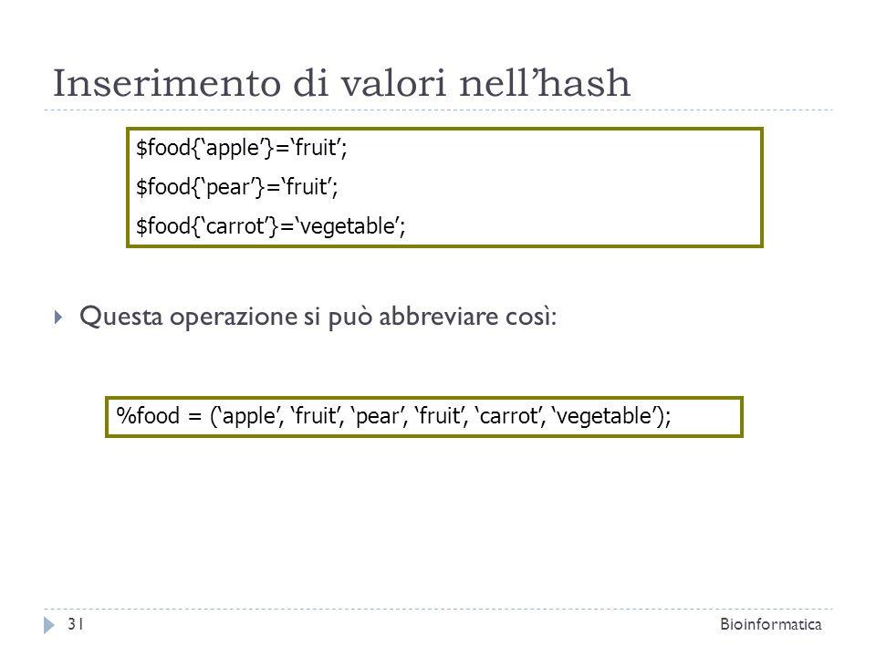 Inserimento di valori nell'hash
