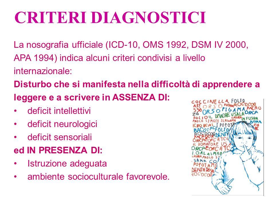 CRITERI DIAGNOSTICILa nosografia ufficiale (ICD-10, OMS 1992, DSM IV 2000, APA 1994) indica alcuni criteri condivisi a livello.