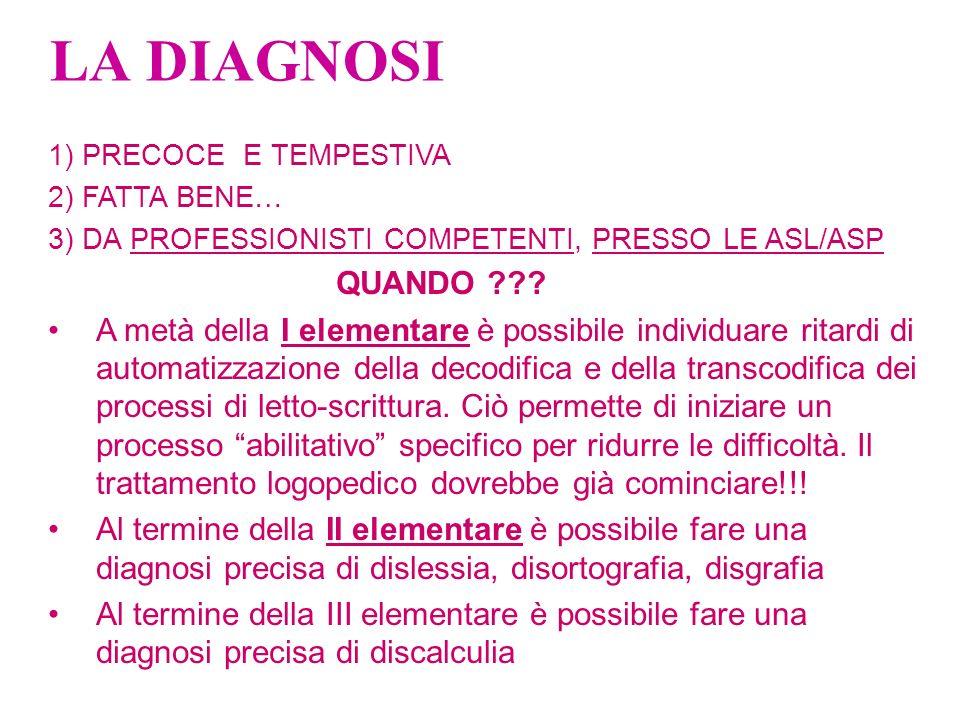 LA DIAGNOSI1) PRECOCE E TEMPESTIVA. 2) FATTA BENE… 3) DA PROFESSIONISTI COMPETENTI, PRESSO LE ASL/ASP.