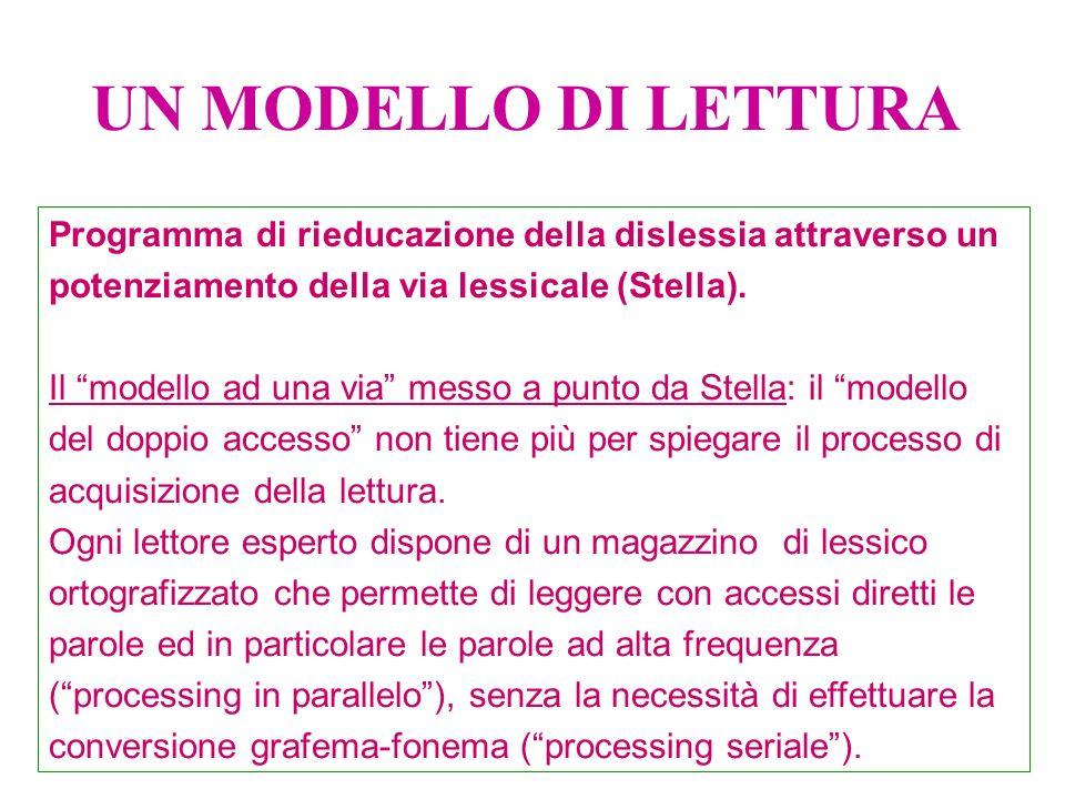 UN MODELLO DI LETTURAProgramma di rieducazione della dislessia attraverso un. potenziamento della via lessicale (Stella).