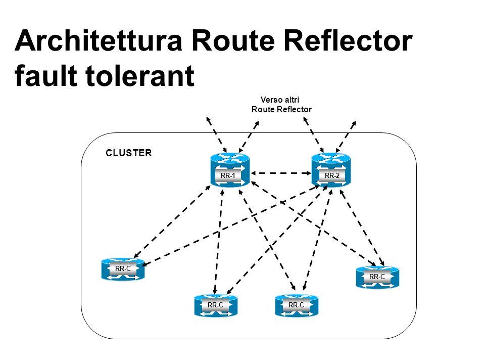 Architettura Route Reflector fault tolerant