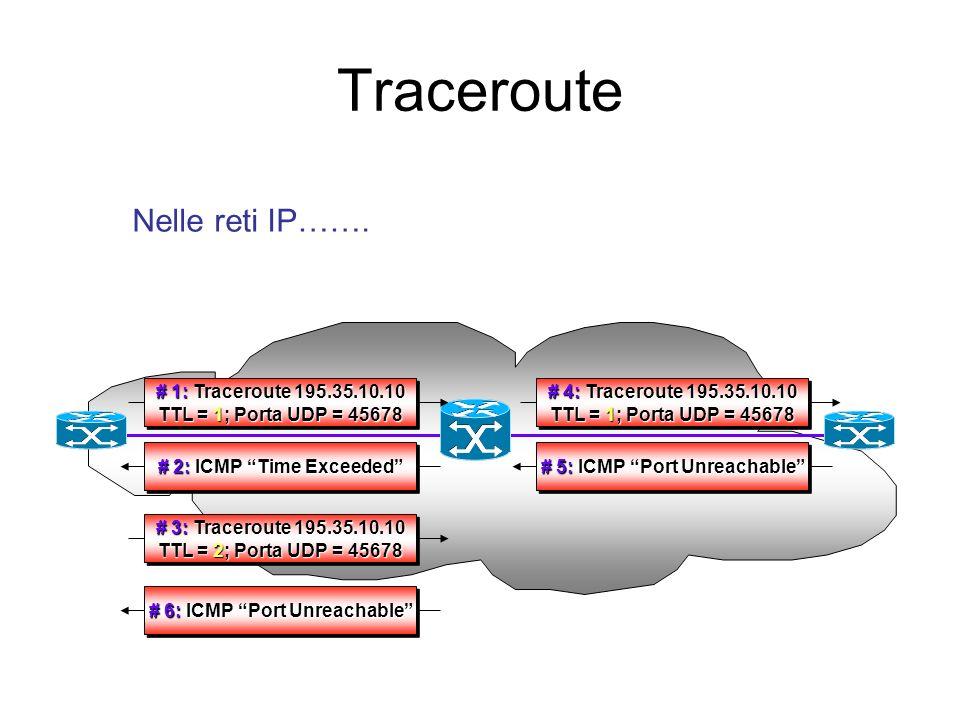 Traceroute Nelle reti IP……. # 1: Traceroute 195.35.10.10