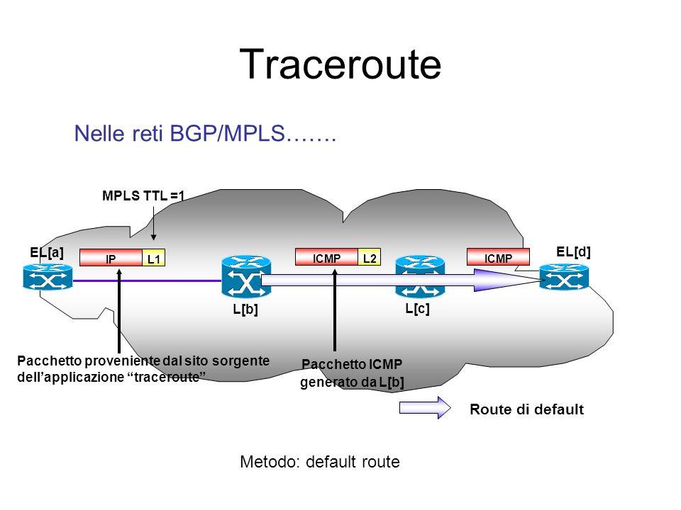 Traceroute Nelle reti BGP/MPLS……. Metodo: default route