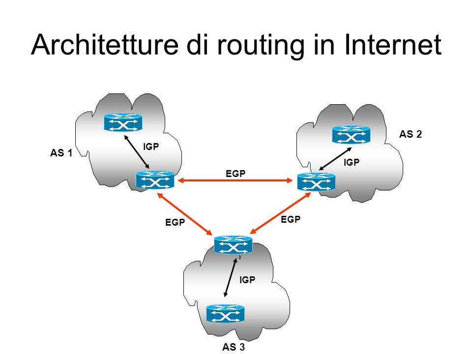 Architetture di routing in Internet
