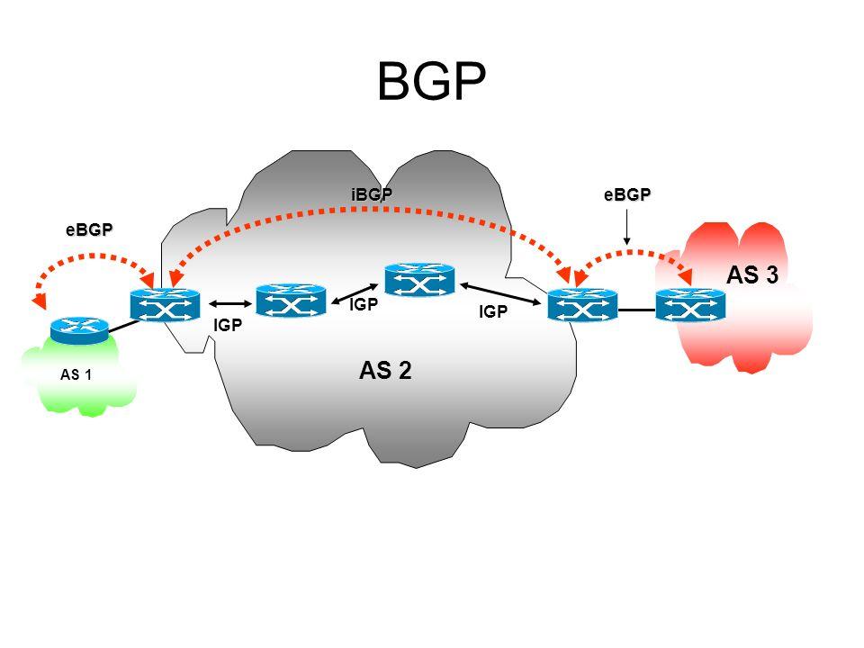 BGP iBGP eBGP eBGP AS 3 IGP IGP IGP AS 2 AS 1