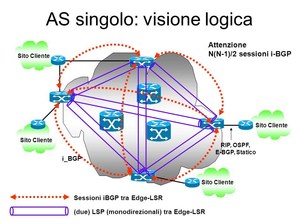 AS singolo: visione logica