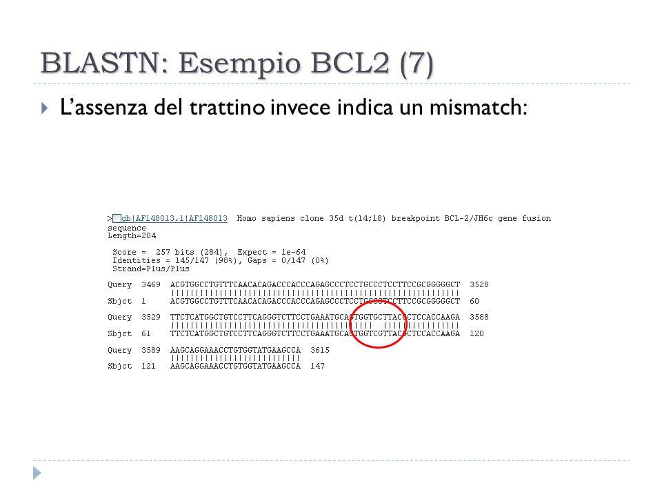 BLASTN: Esempio BCL2 (7) L'assenza del trattino invece indica un mismatch: