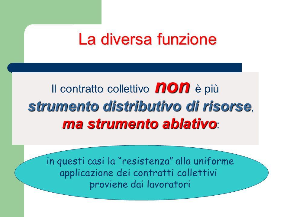 La diversa funzione Il contratto collettivo non è più strumento distributivo di risorse, ma strumento ablativo: