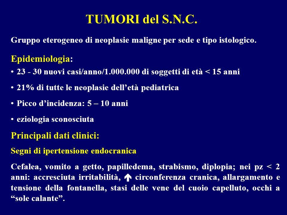 TUMORI del S.N.C. Epidemiologia: Principali dati clinici: