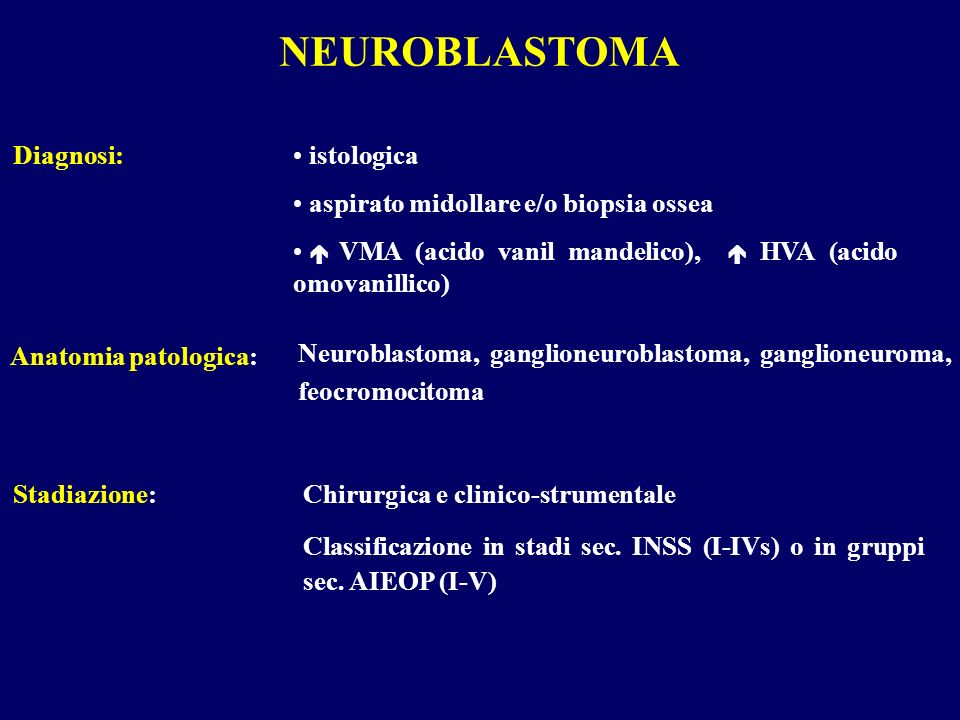 NEUROBLASTOMA Diagnosi: istologica