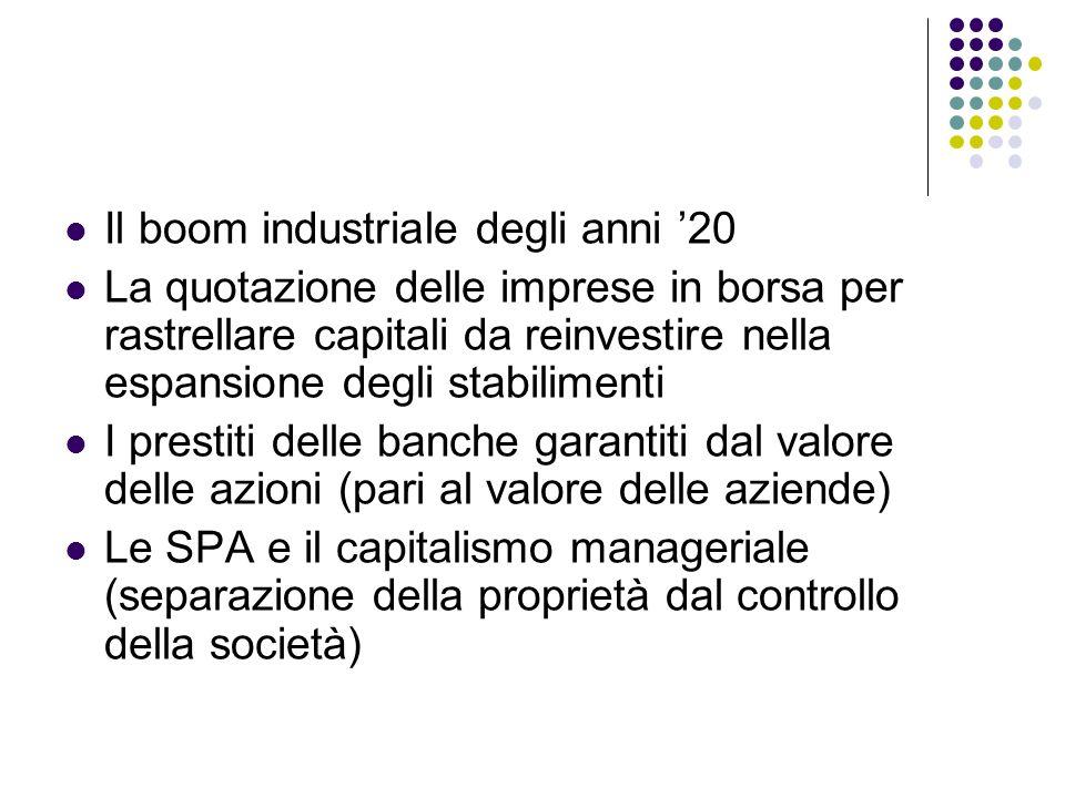 Il boom industriale degli anni '20