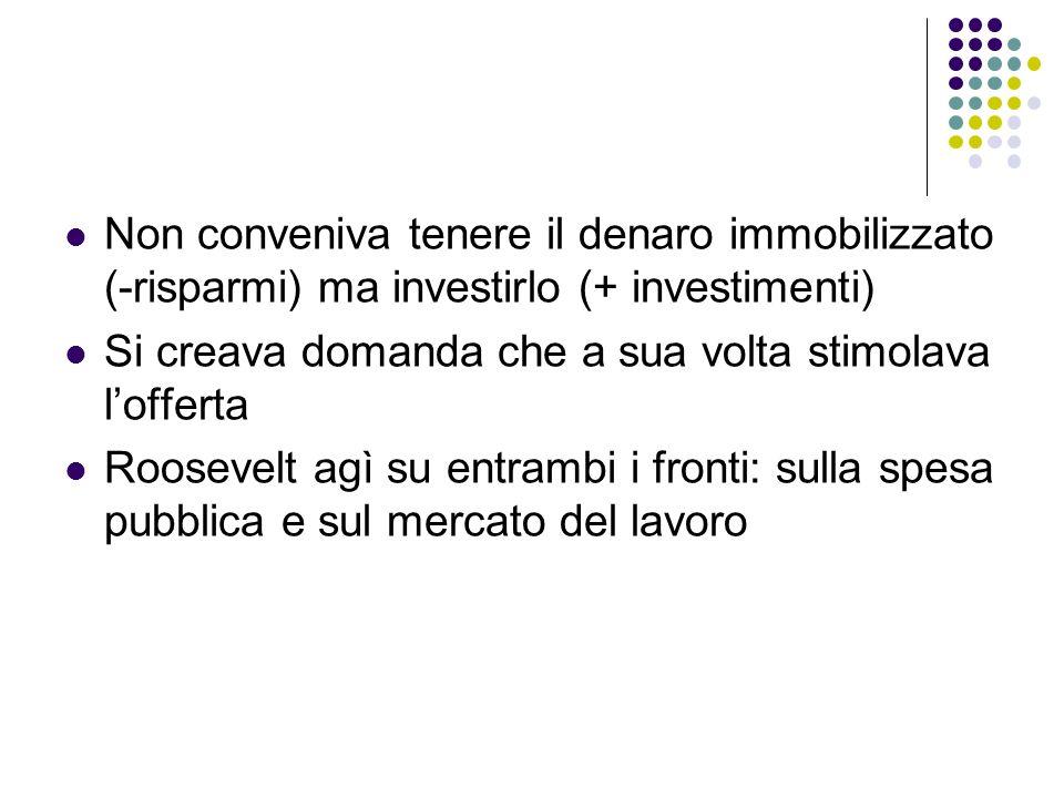 Non conveniva tenere il denaro immobilizzato (-risparmi) ma investirlo (+ investimenti)