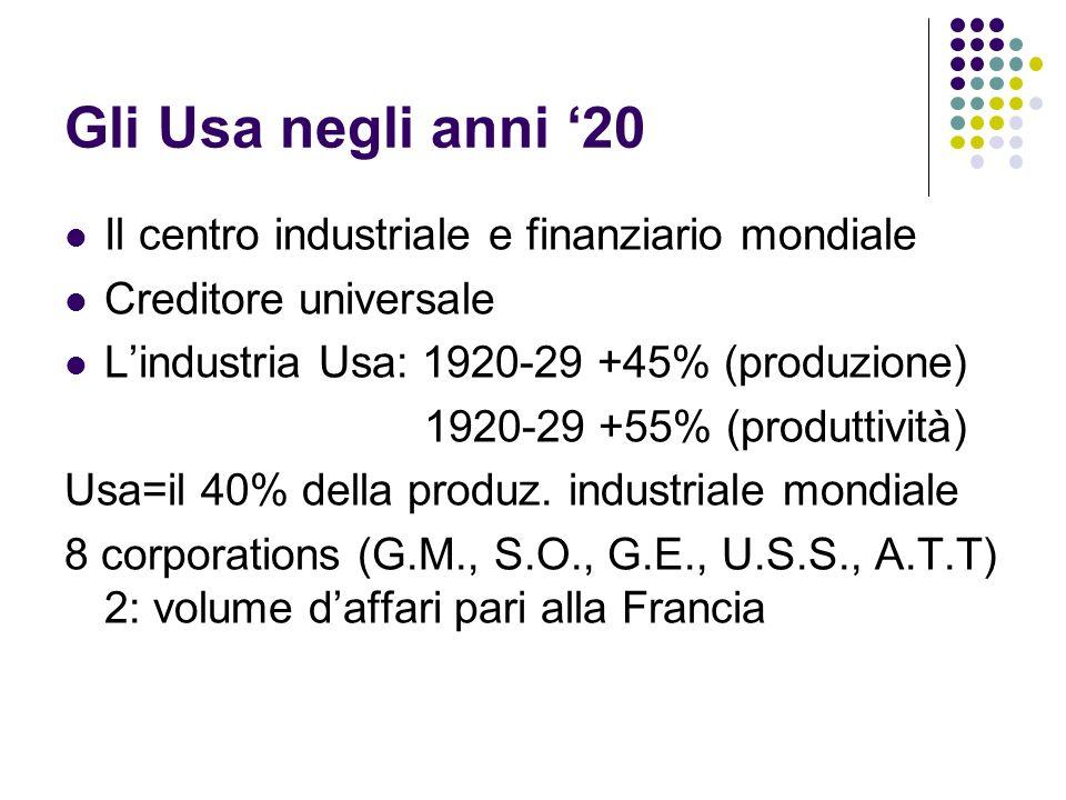 Gli Usa negli anni '20 Il centro industriale e finanziario mondiale