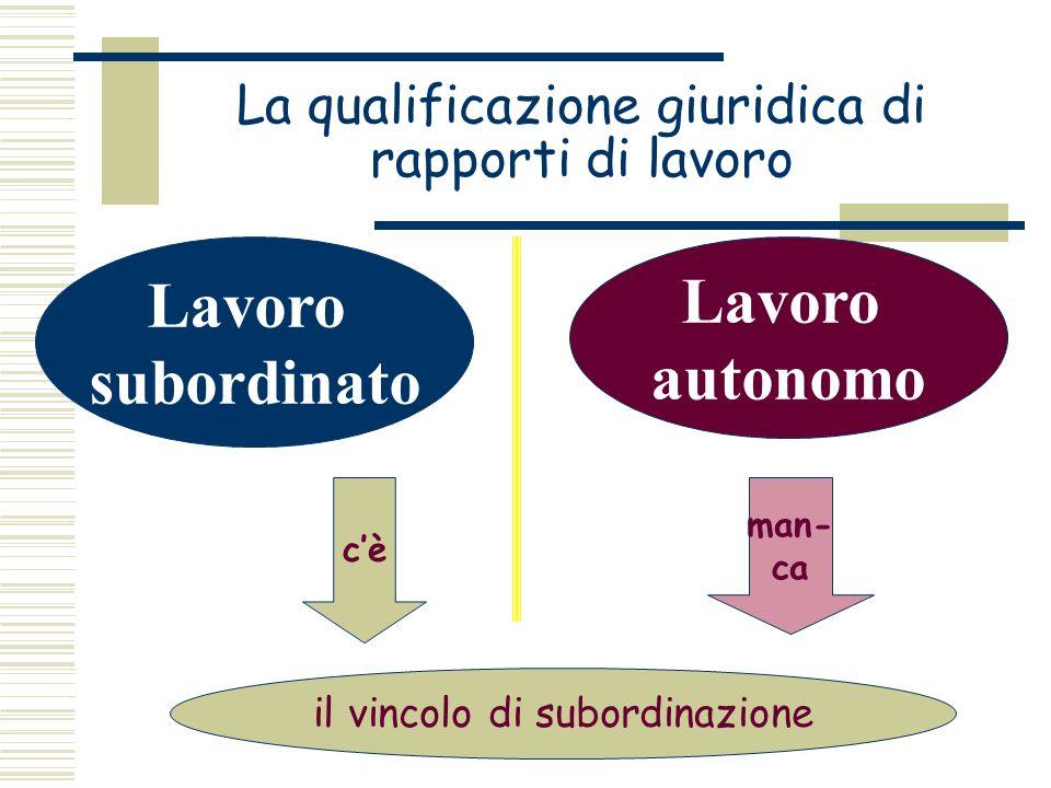 La qualificazione giuridica di rapporti di lavoro