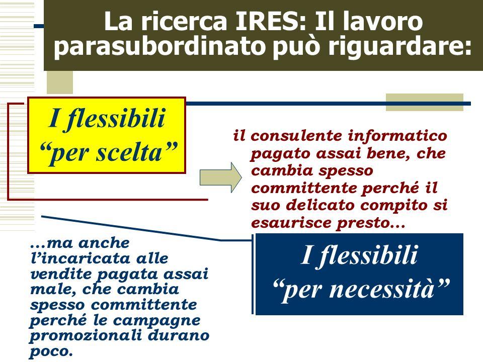 La ricerca IRES: Il lavoro parasubordinato può riguardare: